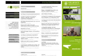 Diálogos de comunicación zum Thema Blogs