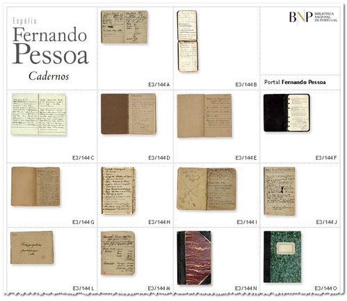 Caderno de notas de Fernando Pessoa
