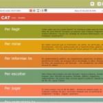 Katalanischlernen mit Parla.cat
