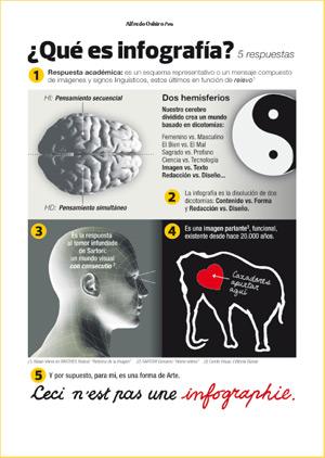 ¿Qué es infografía?