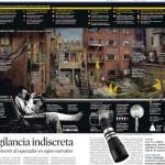 Infographik La Vanguardia: Das Fenster zum Hof