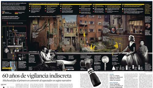 Infographik La Vanguardia – 60 años de vigilancia indiscreta