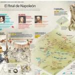Infografiken zur Geschichte – Aprender historia