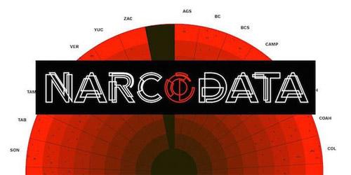NarcoData - Datenvisualisierung des organisierten Verbrechens in Mexiko