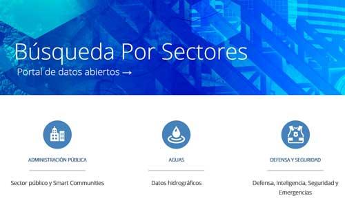Esri – open data - por sectores