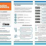 Die Creative Commons-Lizenzen verständlich erklärt: Der CC-Flyer der UB Duisburg-Essen