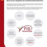 Open Access-Woche 2019: Poster des FID Romanistik